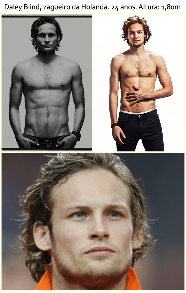 Daley Blind, zagueiro Holanda copy.jpg