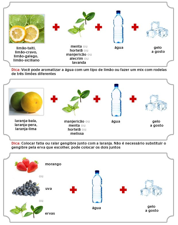 agua-aromatizada-receita_02